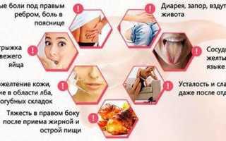 Почему бывает боль в желудке и тошнота