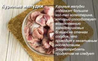 Калорийность куриных желудков тушеных и отварных