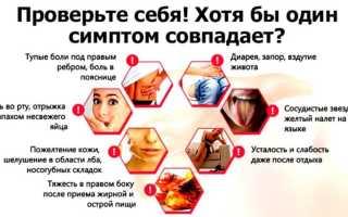 Жировая болезнь печени: причины, симптомы, лечение