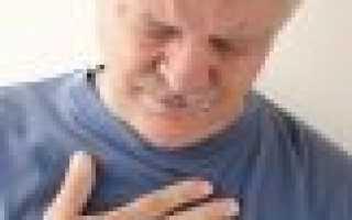Что такое недостаточность кардии желудка, сиптомы и лечение
