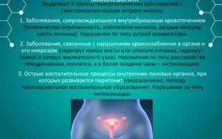 Почему болит лобковая кость: причины, постановка диагноза и методы лечения