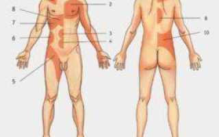 Режет желудок и сильные рези в желудке особенно после еды