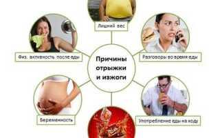 Изжога и отрыжка: причины, лечение народными средствами