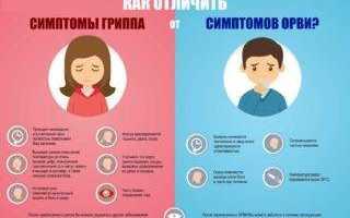 Симптомом каких заболеваний может быть покалывание в брюшной полости