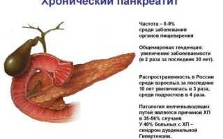 Что можно кушать при воспалении поджелудочной железы