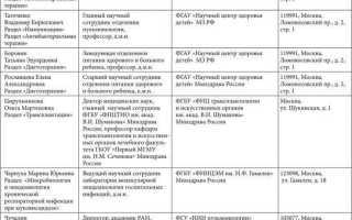 Муковисцидоз: определение, диагностические критерии, терапия. Национальный консенсус