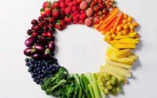 Хронический атрофический гастрит: симптомы, лечение и диета