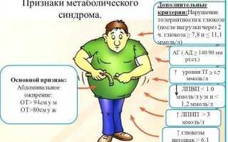 Абдоминальное ожирение у мужчин: причины «пивного живота» и лечение