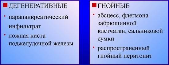 degenerativnyye-i-gnoynyye-oslozhneniya-ostrogo-pankreatita.jpg