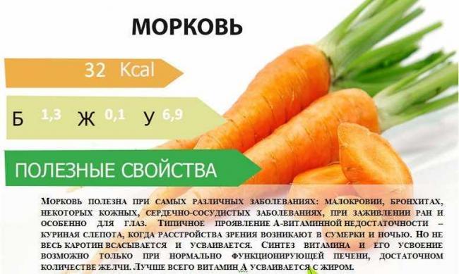 Polza-morkovi.jpg