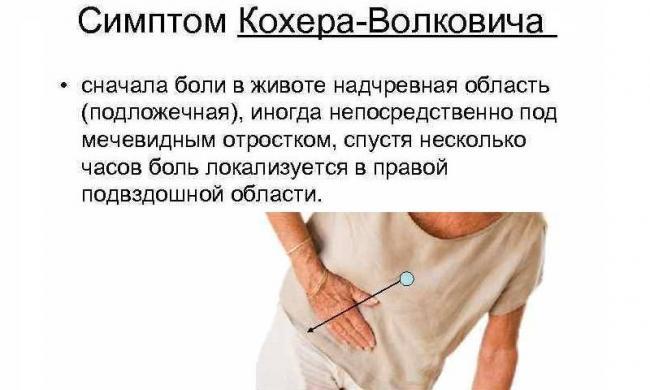 Kak-proyavlyayutsya-simptomy-SHHetkina-Blyumberga-i-Kohera-Volkovicha-pri-appenditsite-2.jpg