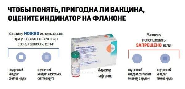 Как-определить-что-вакцина-не-пригодна-600x289.jpg