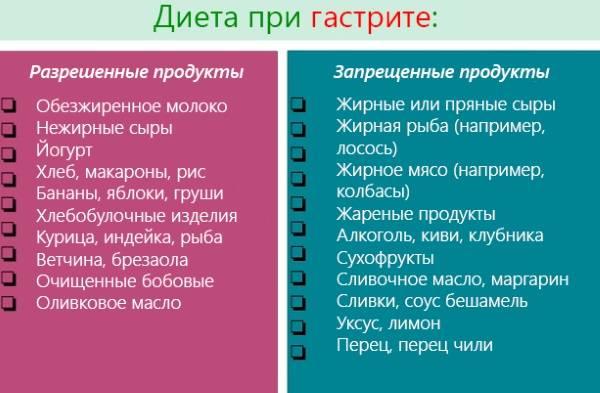 atroficheskiy-gastrit-simptomy-i-lechenie-7.jpg