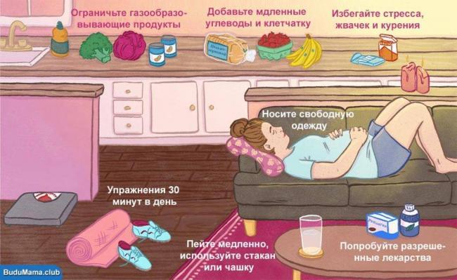 boli_gazov_beremennoy-1024x629.jpg