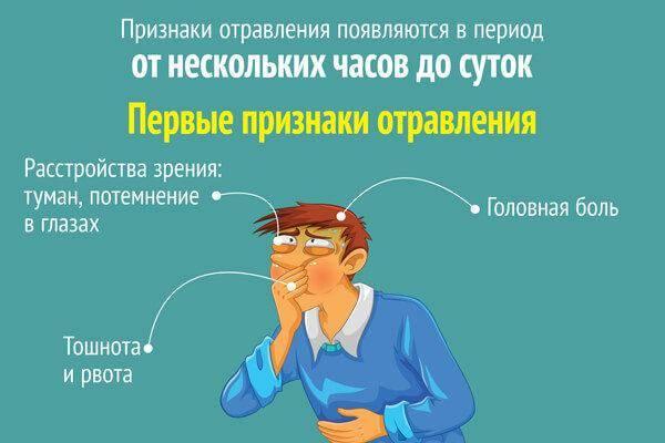 Simptomy-alkogolnogo-otravleniya-600x400.jpg