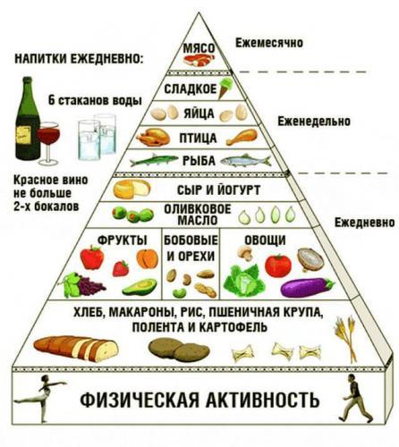 питание-как-профилактика-желудочных-болезней.jpg