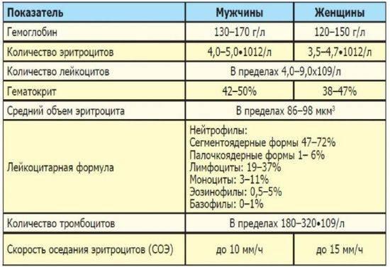 anlkrv-gepatit-1-550x377.jpg