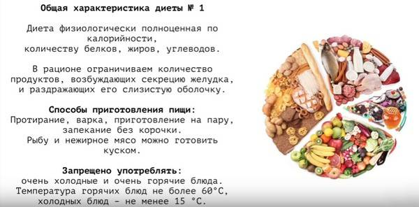 dieta-stol-nomer-1.jpg