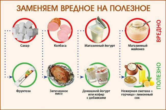 dieta-nomer-5-dlya-pecheni_22.jpg