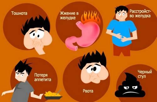 simptomy-gipertroficheskogo-gastrita.jpg