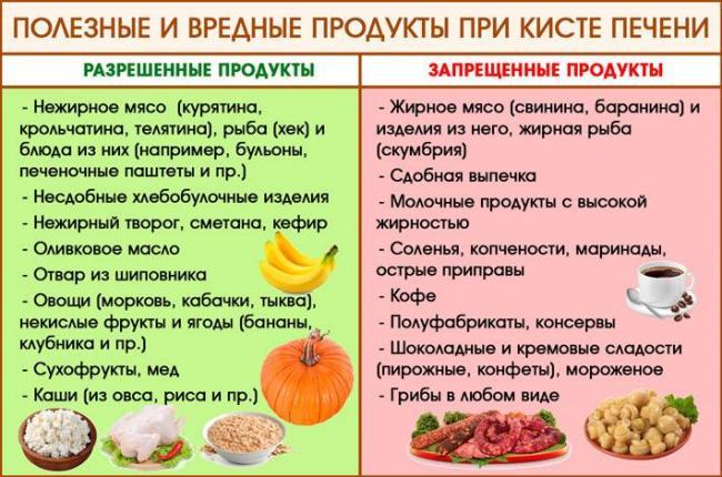 kista-pecheni-lechenie-narodnymi-sredstvami_27.jpg