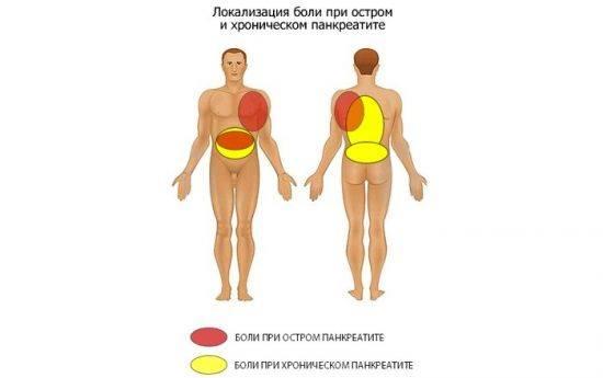 _obezbolivajushie-pankr-2-550x345.jpg