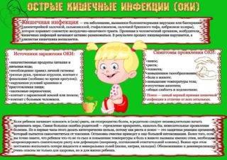 kishechnaya_infektsiya-320x226.jpg