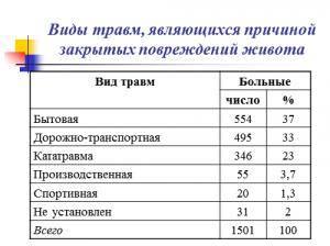 travmy-zhivota-300x224.png