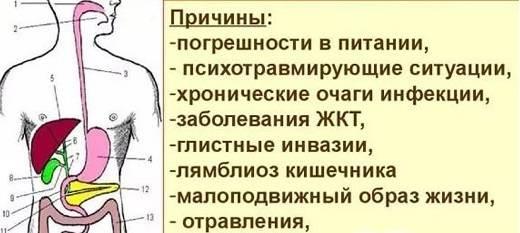 diskineziya-zhelchevyvodyashhih-putej-3.jpg