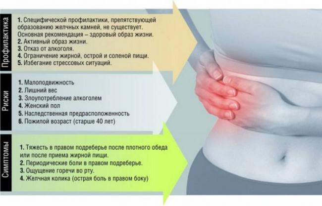 profilaktika-zhelchnokamennoj-bolezni.jpg