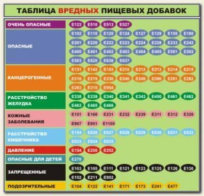 rak-pech-2-400x385.jpg