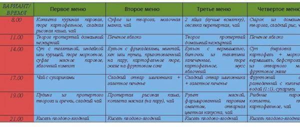Stol-N4-po-Pevzneru-menyu-600x255.jpg