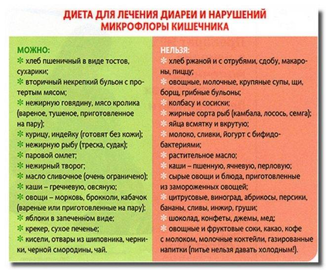 doktor-komarovskij-o-diaree-u-rebenka-9.jpg