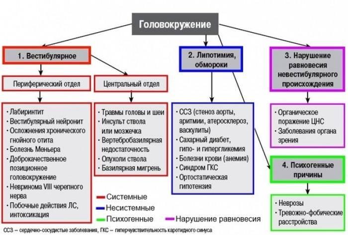 kruzhitsya-golova-toshnit2.jpg