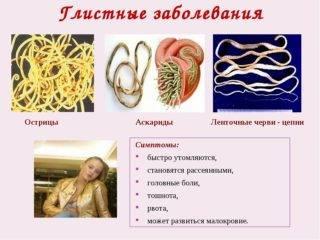 Simptomy-nalichiya-glistov-320x240.jpg