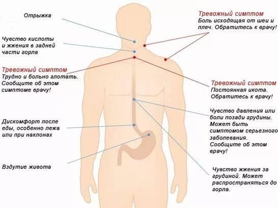 симптомы-дискомфорта-в-желудке.jpg