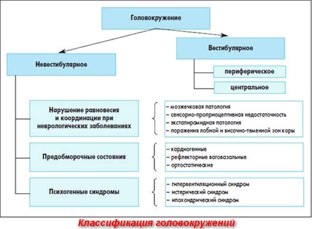 golovokruzhenie1.jpg