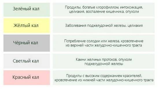 vozmozhnyye-prichiny-razlichnykh-tsvetov-kala.jpg