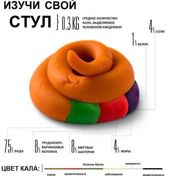 prichiny-izmeneniya-tsveta-kala-e1515179903366.jpg