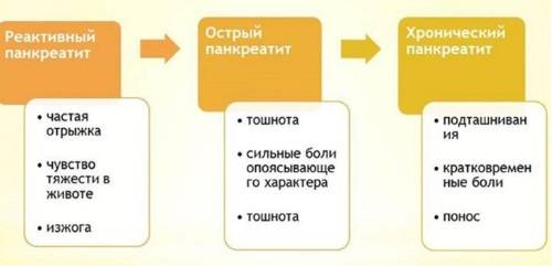 kak-lechit-pankreatit-v-domashnix-usloviyax-bystro-i-effektivno-2.jpg