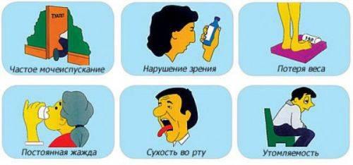 simptomy-bolpodzhelzhen-4-500x234.jpg