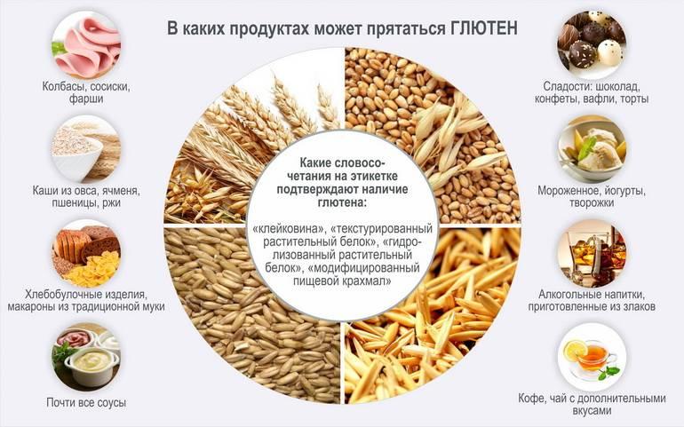 dieta-pri-tseliakii-u-rebenka.jpg