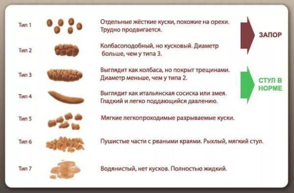 Vidyi-kalovyih-mass-600x394.jpg