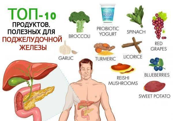 Produktyi-dlya-podzheludochnoy-zhelezyi-600x420.jpg