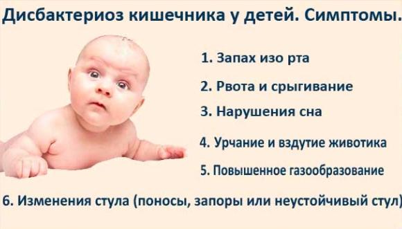osnovnyye-simptomy-disbakterioza-kishechnika-u-detey.png