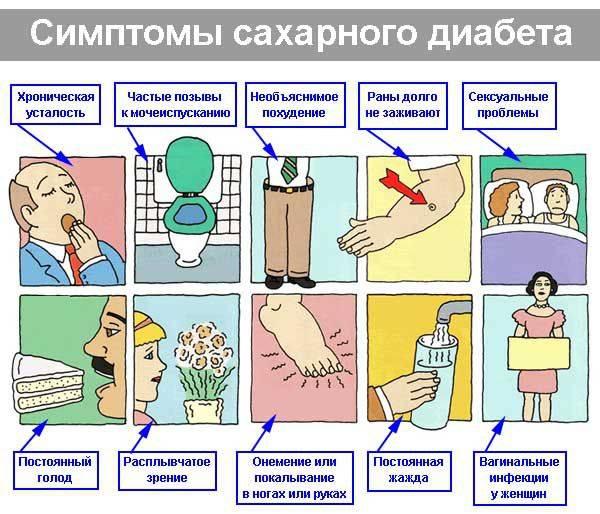 Simptomy-saharnogo-diabeta.jpg