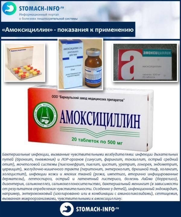 --Amoksitsillin---pokazaniya-k-primeneniyu-600x719.jpg