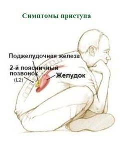 pristup-pankreatita-2-1-251x300.jpg
