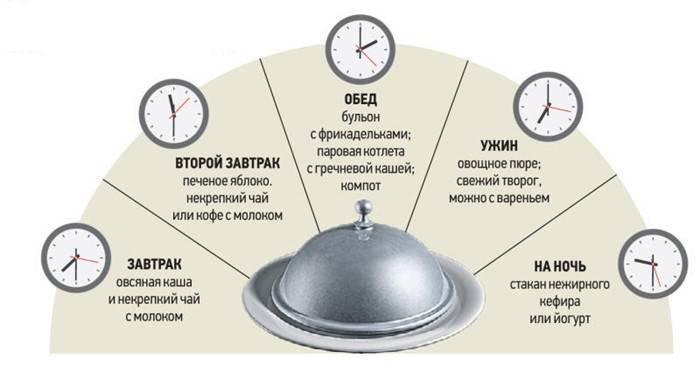 gastritspovishennoykislotnostyusimptomil_E63F23CD.jpg