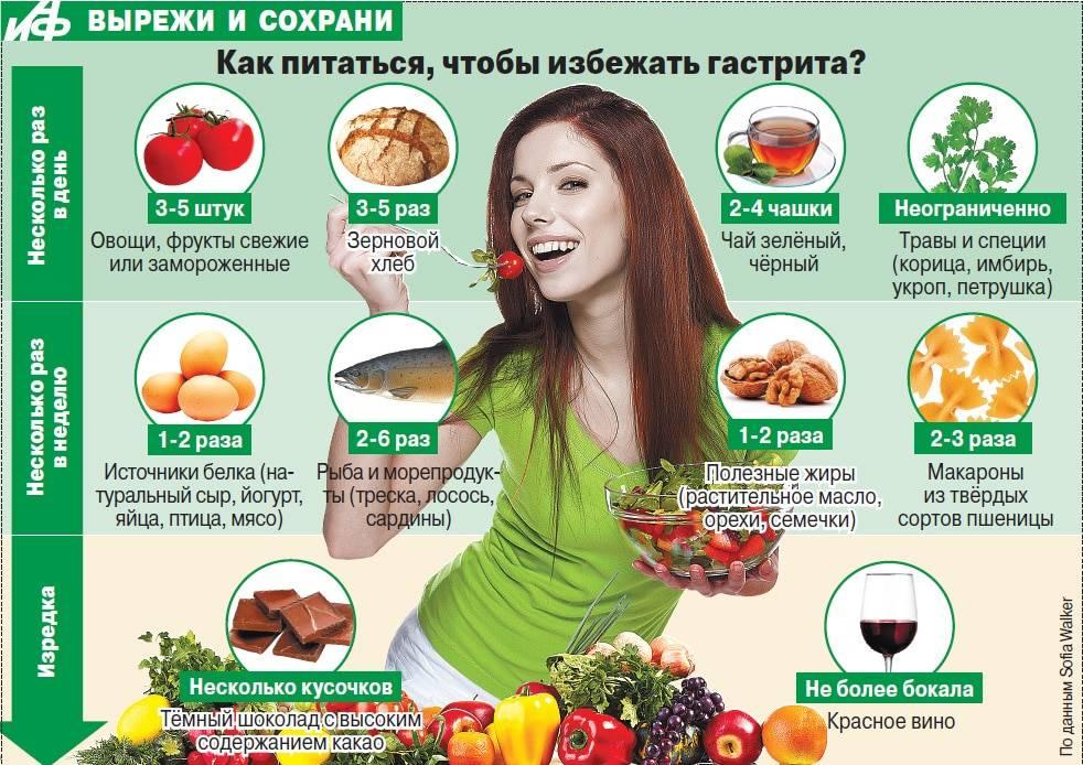gastrit-dieta.jpg